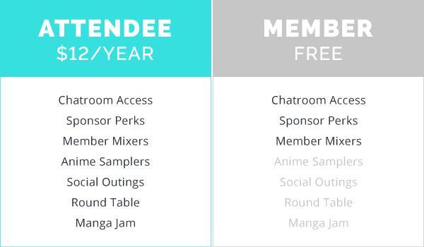 Membership Grid